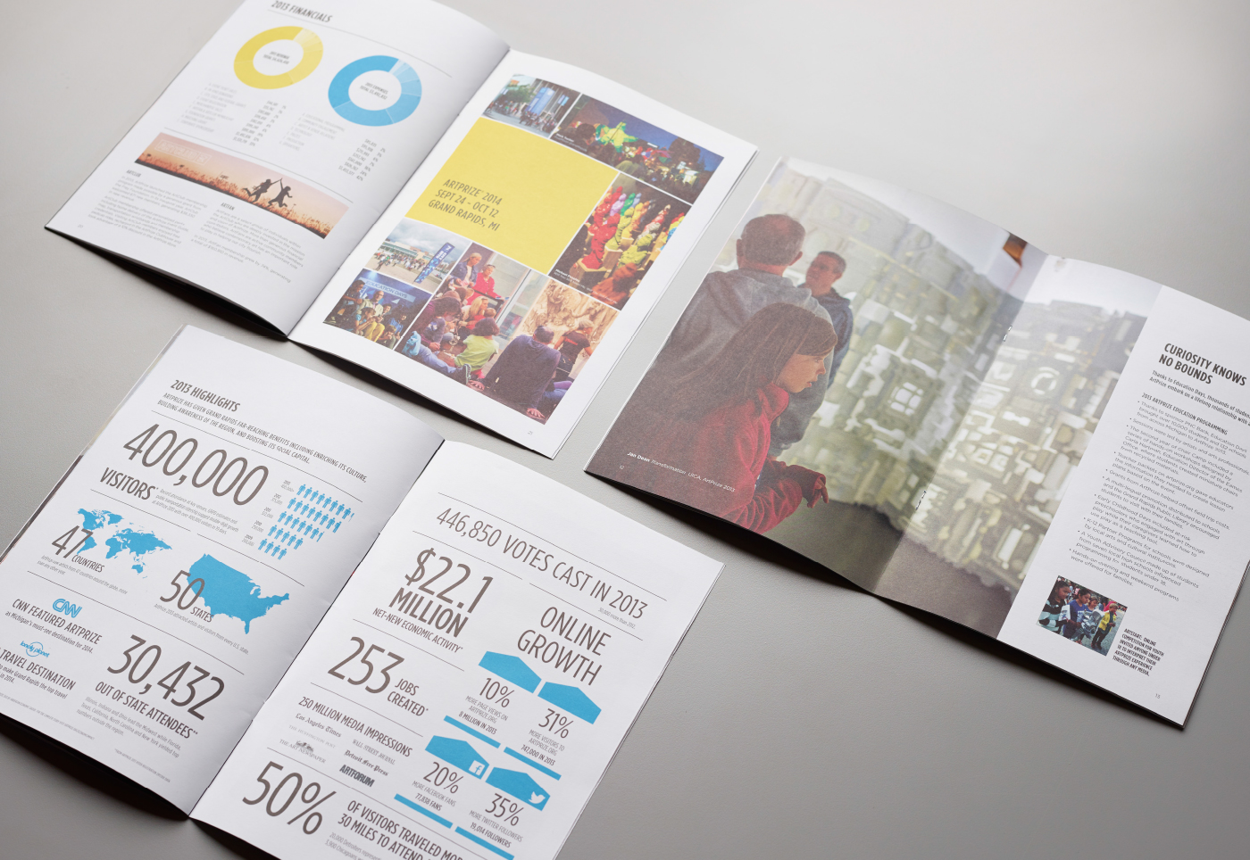 ArtPrize Annual Report Spreads